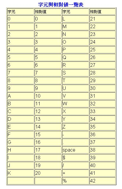 table_code39